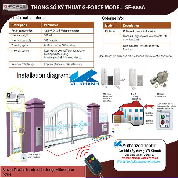 Hệ thống cửa tự động âm sàn: G-Force Malaysia-3